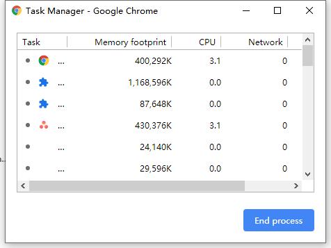 Aufgabe in Google Chrome beenden
