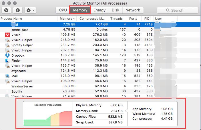 Speichernutzung auf dem Mac
